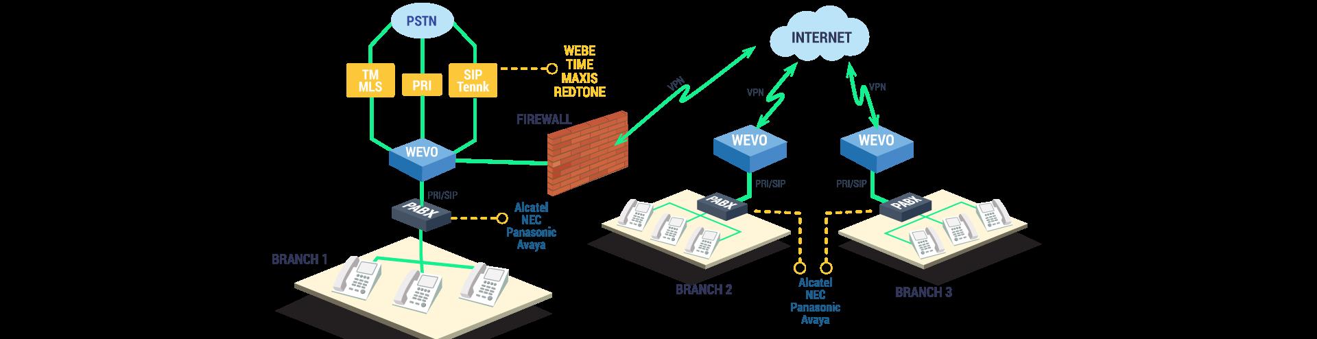 gateway-webmap